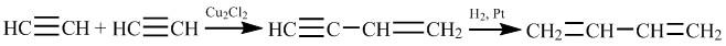Добування алкадієнів через димеризацію алкінів