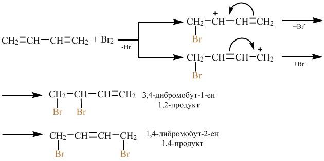 1,2 та 1,4 приєднання галогенів до спряжених алкадієнів