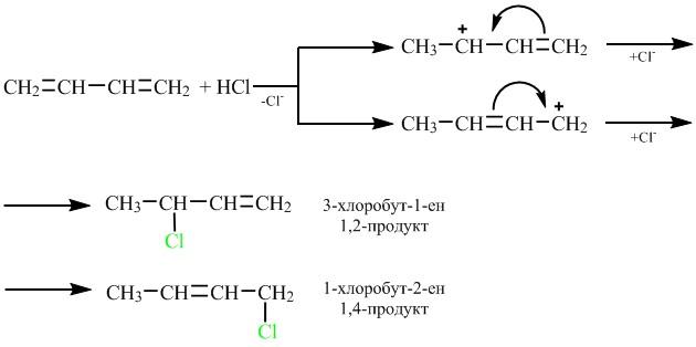 1,2 та 1,4 приєднання галогеноводнів до алкадієнів за електрофільним механізмом