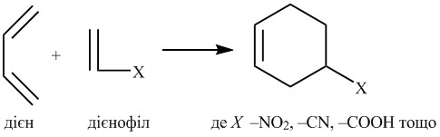 Дієновий синтез або реакція Дільса-Альдера