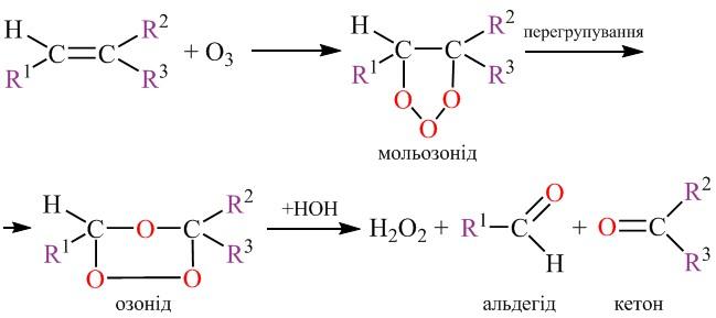 Озоноліз алкенів