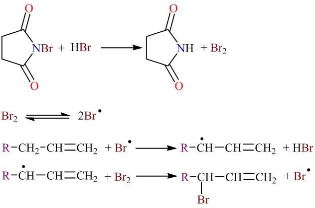 Бромування алкенів N-бромсукцинімідом NBS