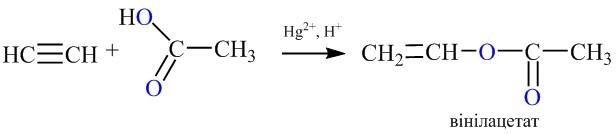 Одержання вінілацетату з ацетилену і оцтової кислоти