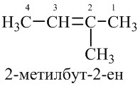 Номенклатура алкенів