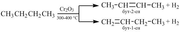 Дегідрогенізація алканів